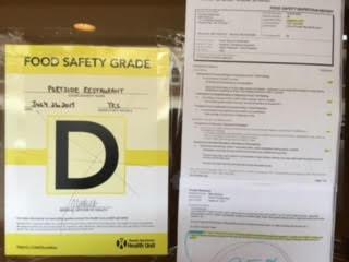 TB-D-rating