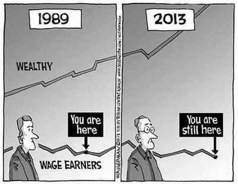1989-2013-wealthy-vs-wage-earners-you-are-here-you-are-still-here